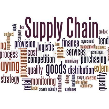 Management de la chaine logistique (SCM)